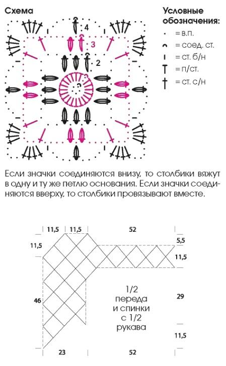 pulover iz kvadratov krjuchkom shema - Вязаный свитер бабушкин квадрат крючком