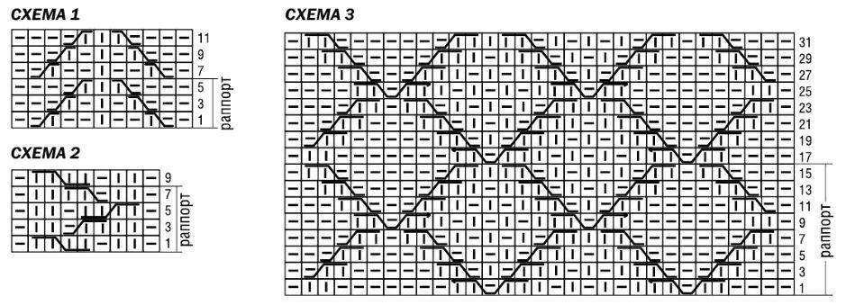 Вязаный белый мужской свитер спицами условные обозначения схемы 1-3