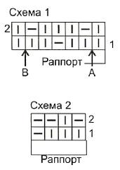 vjazanyj muzhskoj pulover spicami v polosku shemy - Вязаный мужской пуловер спицами схемы с описаниями