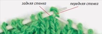 anatomija petli - Виды петель для вязания спицами