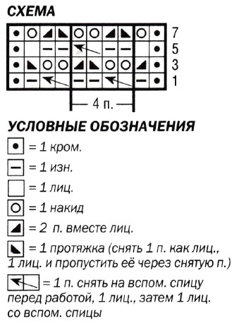 palto s azhurnyim uzorom i rezinkoy shema - Вязаное пальто спицами для женщин схемы и описание