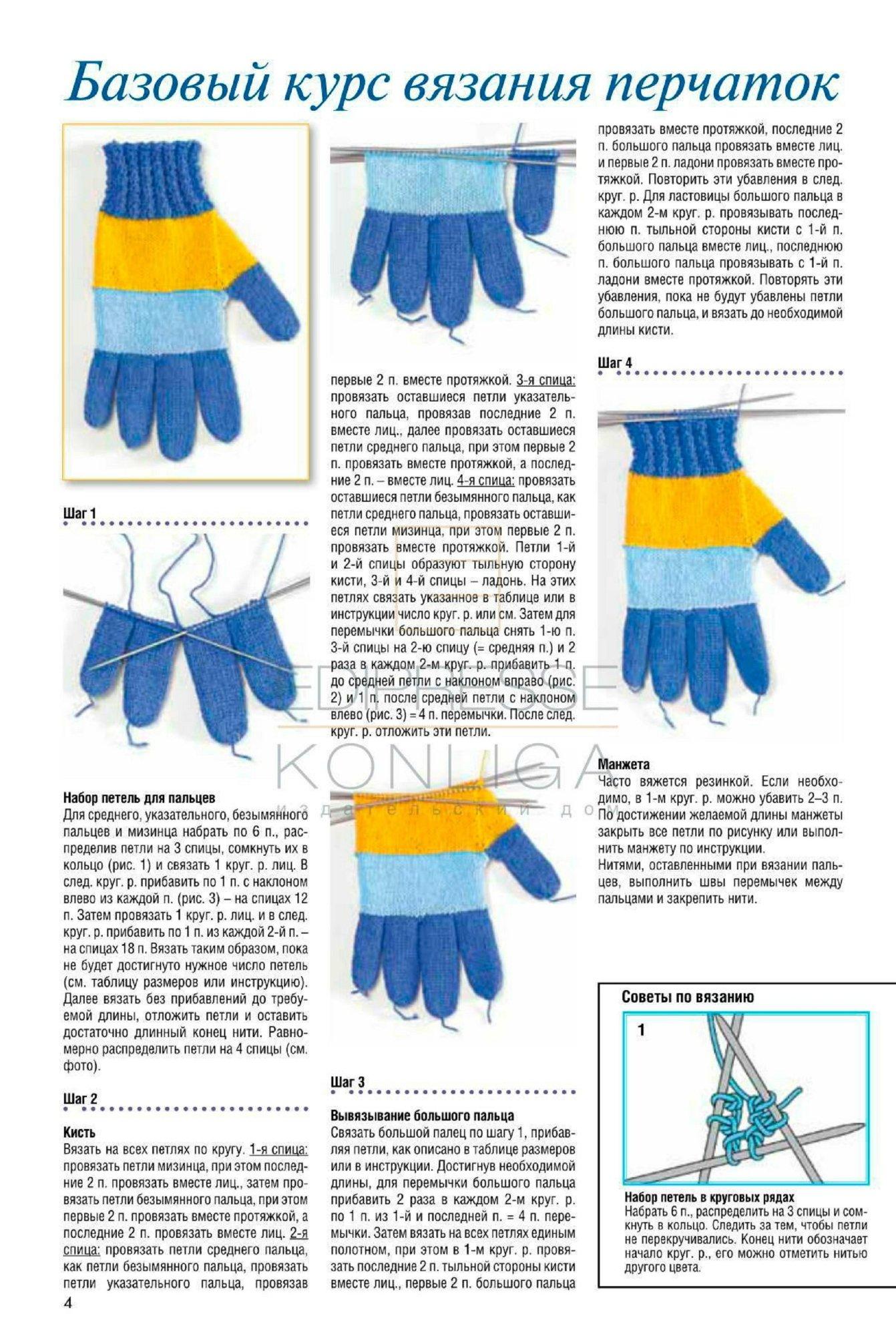 perchatki spicami 1 - Вязаные перчатки спицами