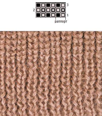 poluanglijskaja rezinka - Резинки спицами или патентные узоры