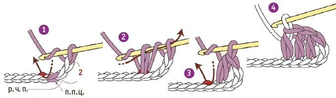 Провязывание воздушной цепочки полустолбиками с накидом за заднюю дугу петли