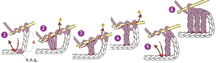 Провязывание воздушной цепочки столбиками с двумя накидами за заднюю дугу петли