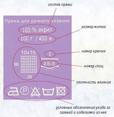 rasshifrovka jetiketki motka - Выбор и расход пряжи