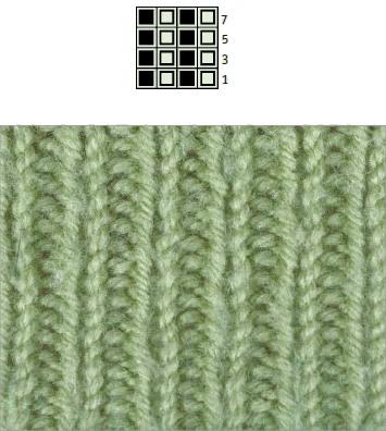 rezinka 1 1 - Резинки спицами или патентные узоры