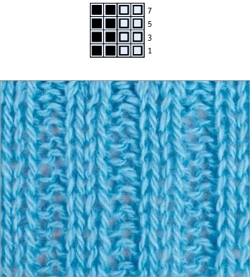 rezinka 2 2 - Резинки спицами или патентные узоры