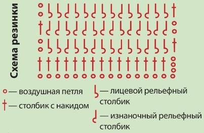 shema rezinki - Вязаные варежки крючком схемы и описание