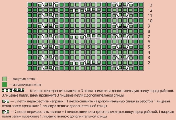 shema uzora aranov s shishechkami - Вязаные варежки с аранами