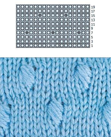 Шишечка с вытянутыми петлями из разных рядов