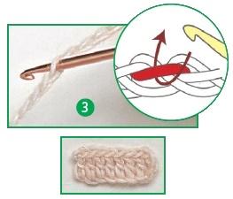 Способы провязывания петель цепочки 3