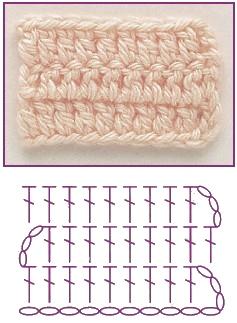 stolbik s nakidom 0 - Виды петель для вязания крючком