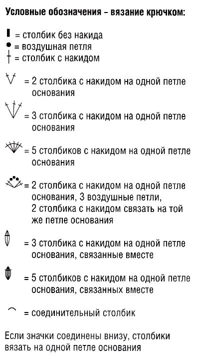 uslovnye oboznachenija vjazanija krjuchkom - Вязаное болеро крючком схемы и описание для женщин