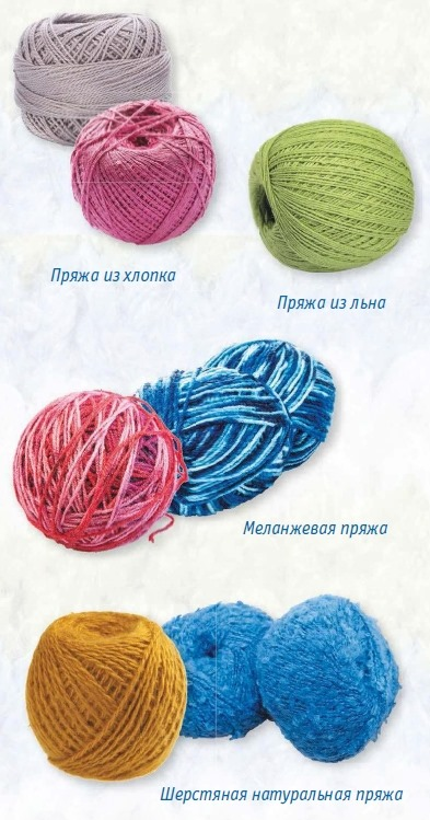 виды пряжи для вязания что такое пряжа