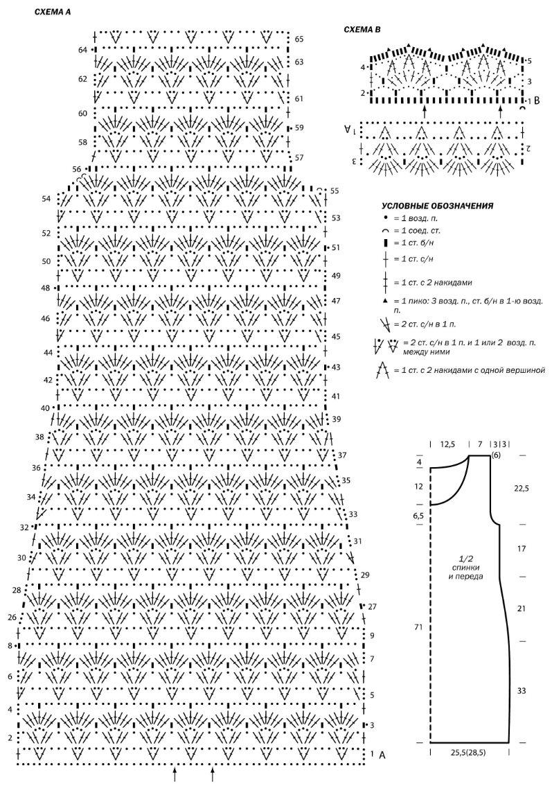 Вязаное ажурное платье крючком схема