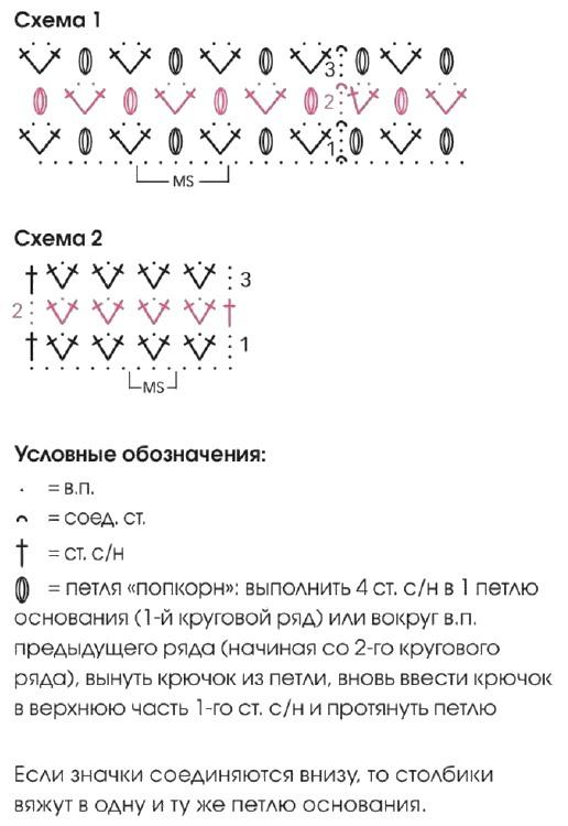 vyazanoe bolero kryuchkom iz angoryi shemy - Вязаное болеро крючком схемы и описание для женщин