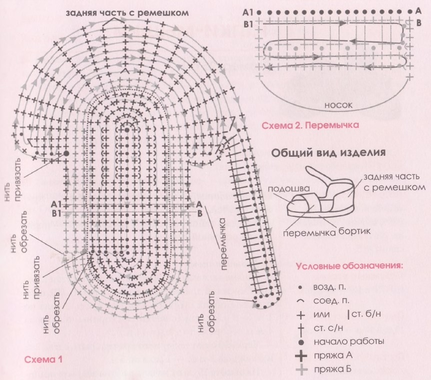 vyazanye pinetki sandali kryuchkom shema - Вязаные пинетки крючком для новорожденных схемы и описание