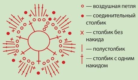 vyazanyie varezhki spitsami s tsvetami shema cvetka - Вязаные варежки спицами с цветами