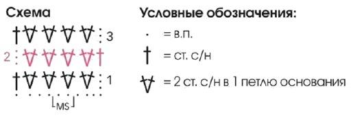 Вязаный универсальный жилет крючком схема