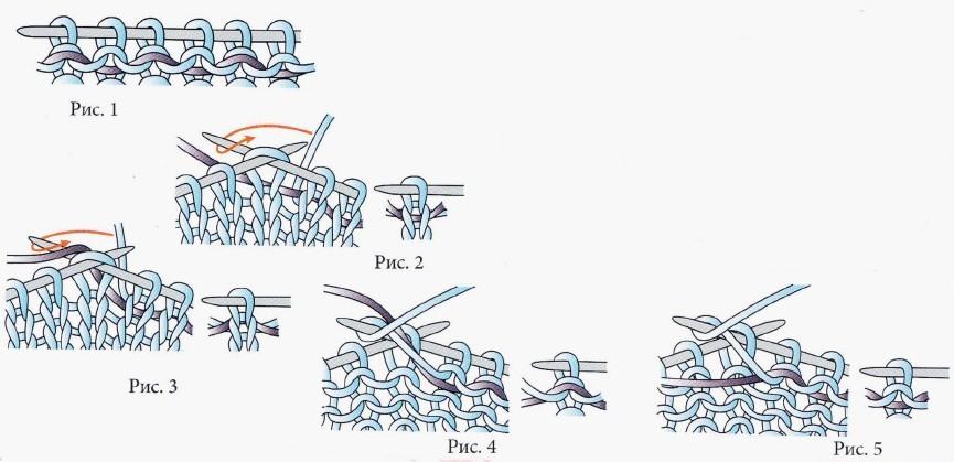 Жаккардовые узоры спицами