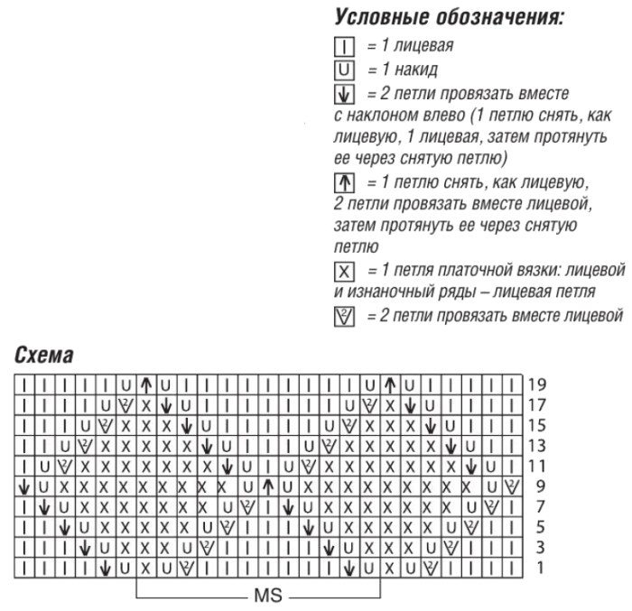 melanzhevyj pulover s uzorom iz rombov shema - Вязаный пуловер с ромбами спицами женский