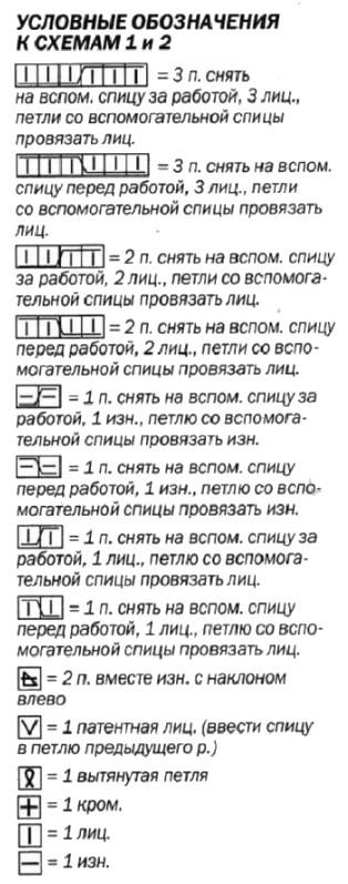 uslovnye oboznachenija 1 - Вязаное пончо накидка спицами схемы и описание