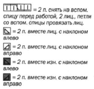 uslovnye oboznachenija 2 - Вязаное пончо накидка спицами схемы и описание