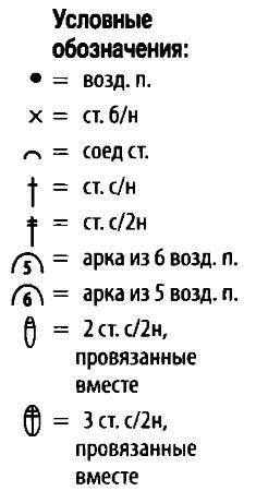 uslovnye oboznachenija 3 - Вязаное пончо крючком схемы и описание