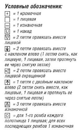 uslovnye oboznachenija 4 - Вязаный трехцветный пуловер спицами