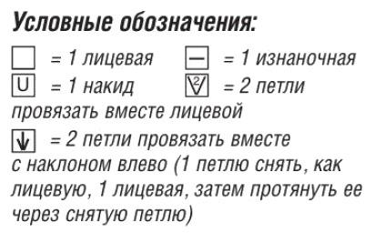 uslovnye oboznachenija 5 - Жакет из меланжевой пряжи спицами