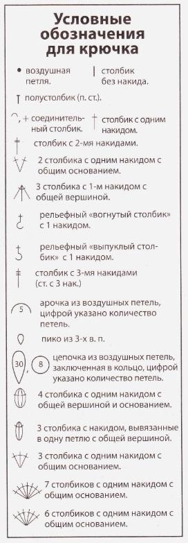 Условные обозначения для крючка
