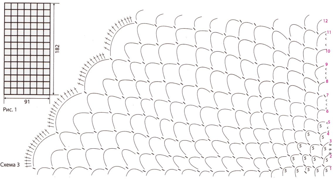 Вязаное покрывало крючком на диван схема 3