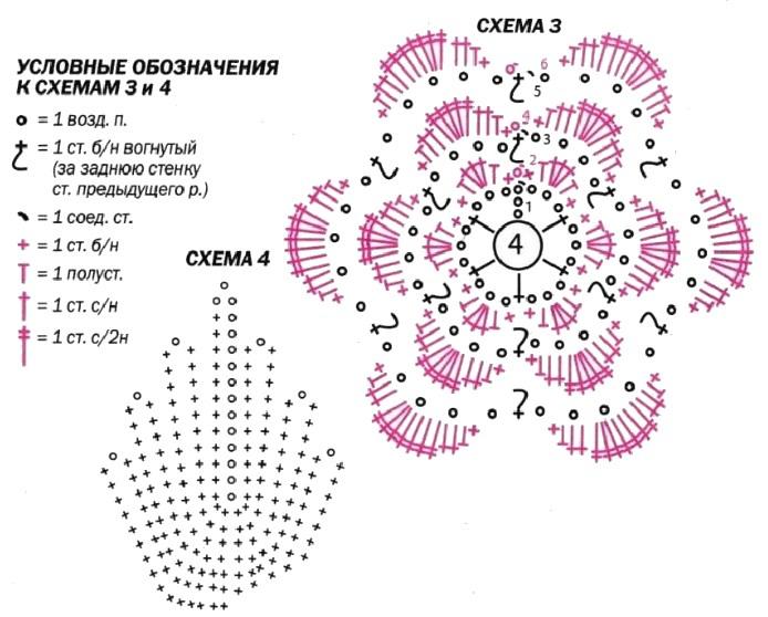 Вязаное пончо-накидка схема 3-4