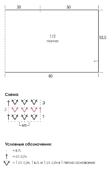 Вязаное прямоугольное пончо крючком схема