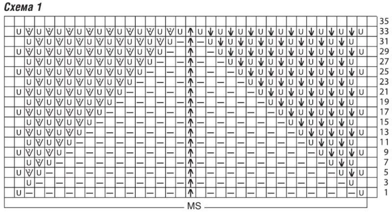 Вязаное спицами ажурное пончо схема 1