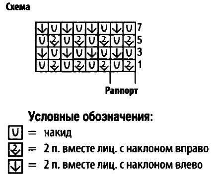 vyazanyj legkij kardigan spicami shema - Вязаный легкий кардиган спицами