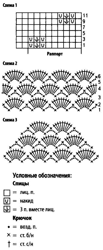 Вязаный желтый топ спицами схемы 1-2-3