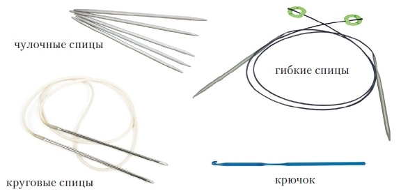Инструменты для вязания носков