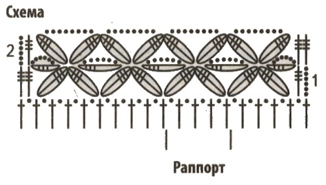 Красный жакет связанный крючком схема