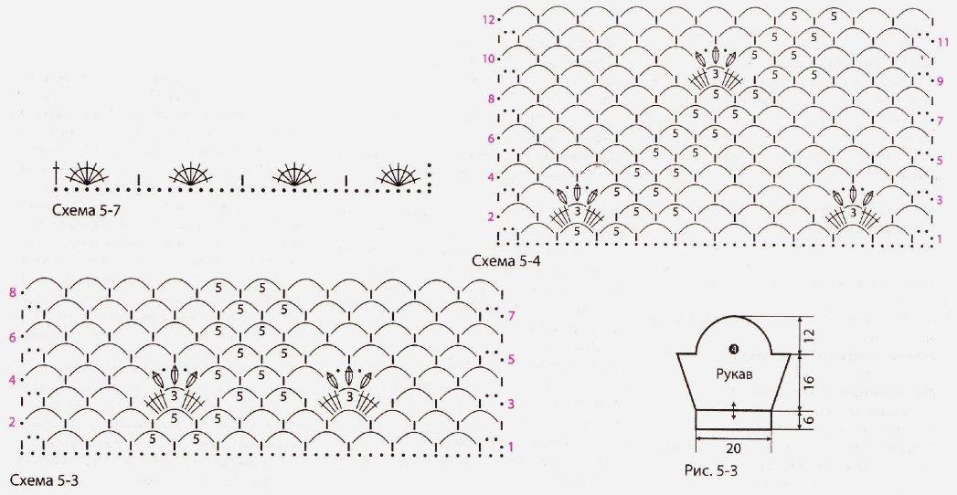 Схема вязания кофточки крючком 3