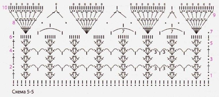 Схема вязания кофточки крючком 4