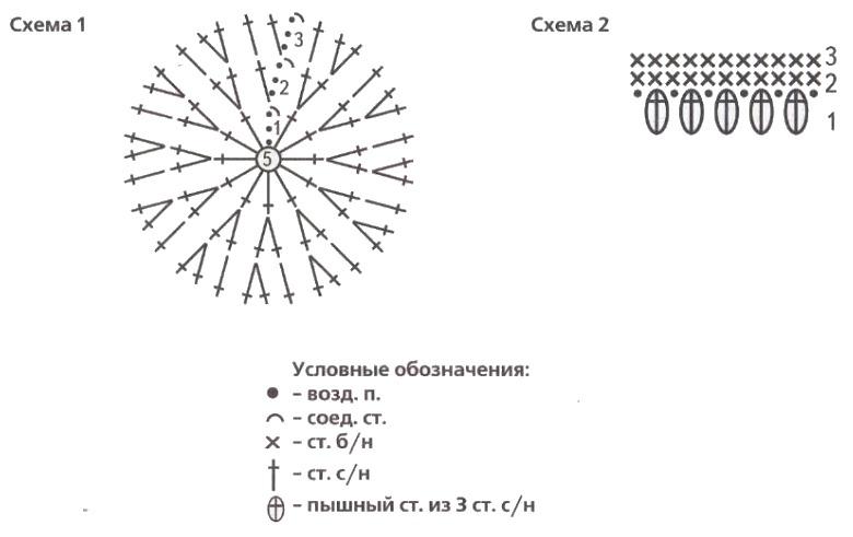 Вязаная игольница крючком схемы