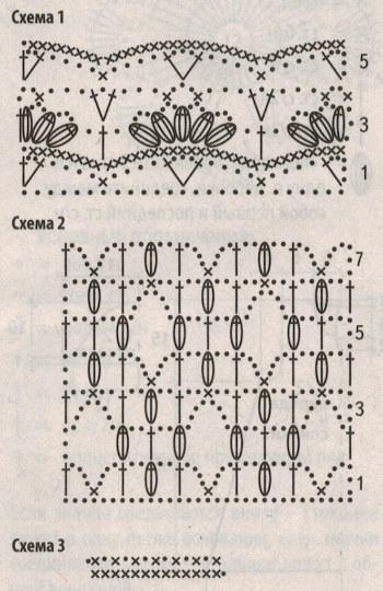 vyazanoe mini plate kryuchkom shemy - Вязаное мини платье крючком