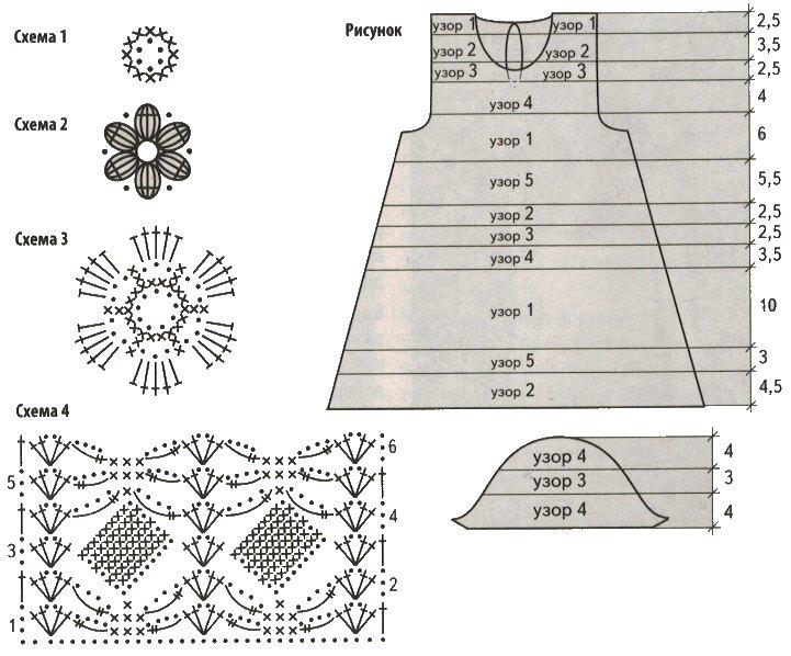 Вязаное платье крючком на девочку 3-4 года схемы