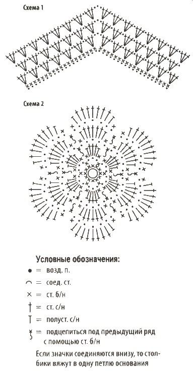 Вязаное пончо крючком для девочки 5-6 лет схемы