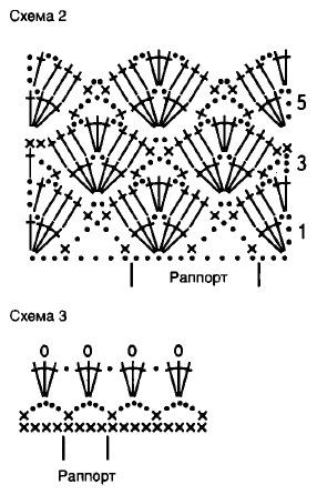 Вязаное сиреневое платье крючком схема 2-3