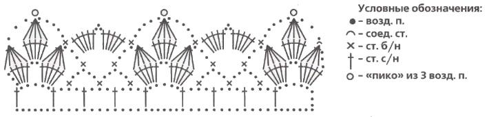 Вязаные крючком подхваты для штор схема