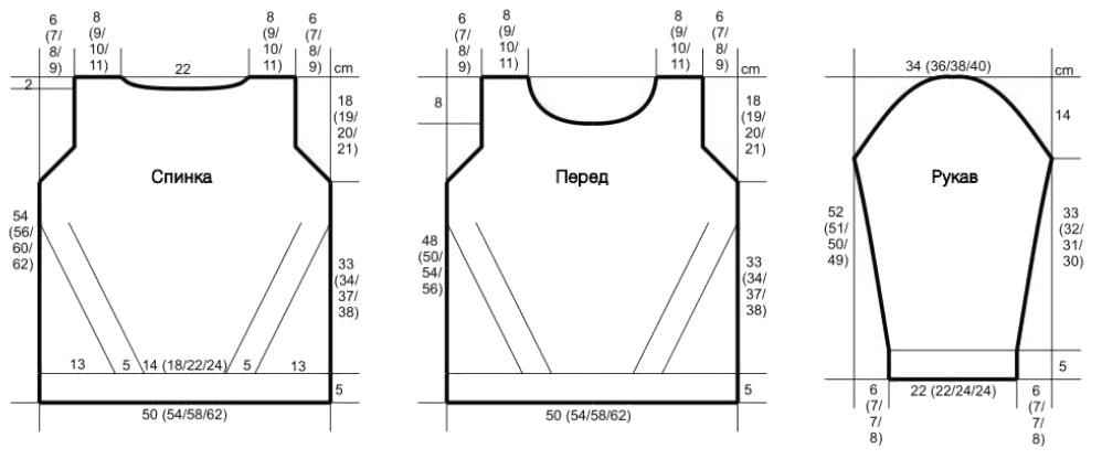 Вязаный полосатый пуловер спицами выкройка