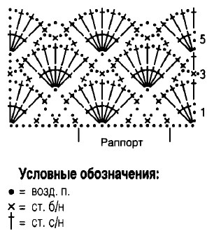 vyazanyj pulover kryuchkom s rukavom letuchaya mysh shema - Вязаный пуловер крючком для женщин схемы и описание